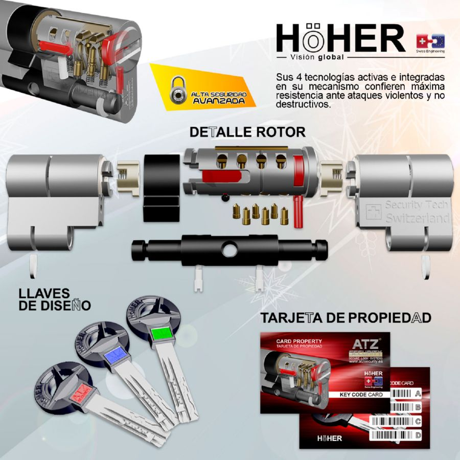 CILINDRO SEGURIDAD HOHER DORADO 30-30 DOBLE EMBRAGUE ATZ SECURITY